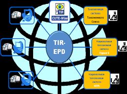 Вебинар: «Международный транзит по системе МДП с применением предварительной  системы информирования TIR EPD»